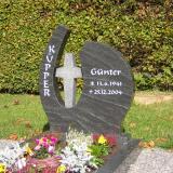 KuepperGuenterKberg2004